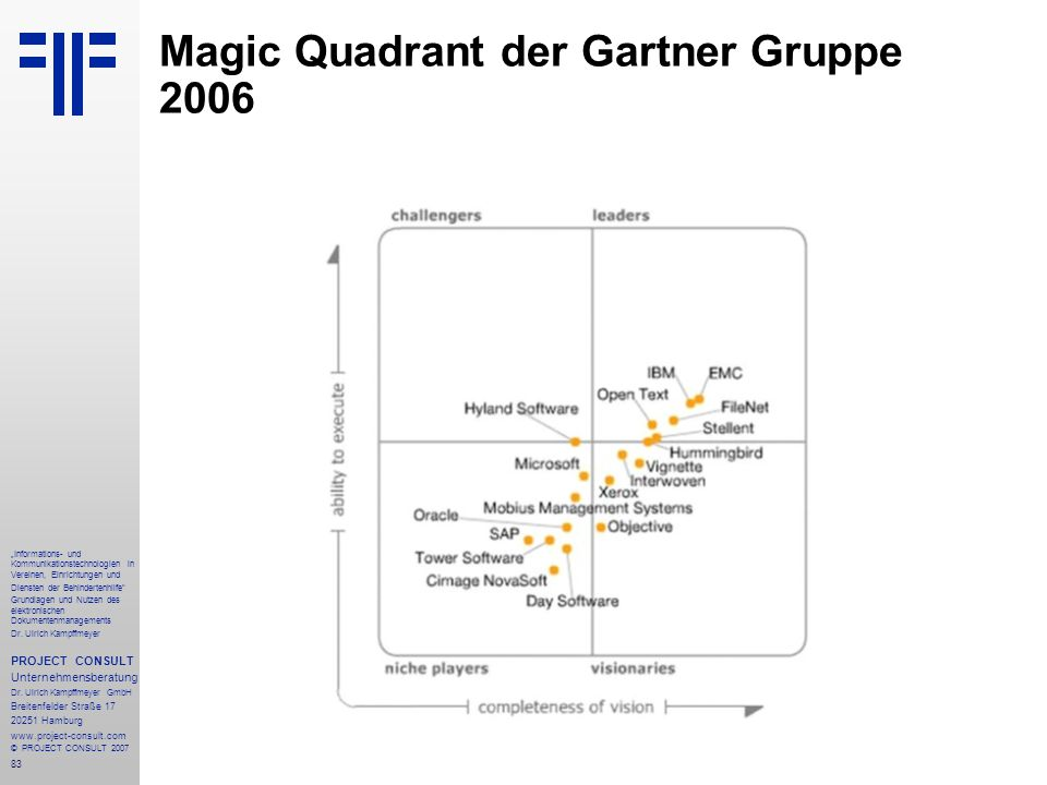 Magic Quadrant der Gartner Gruppe 2006