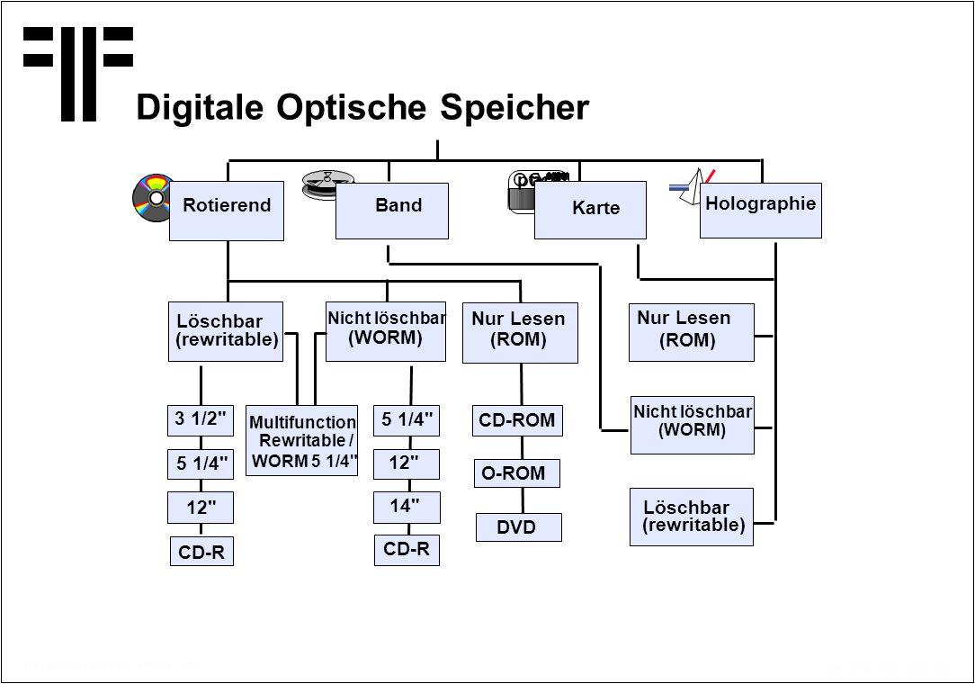 Digitale Optische Speicher