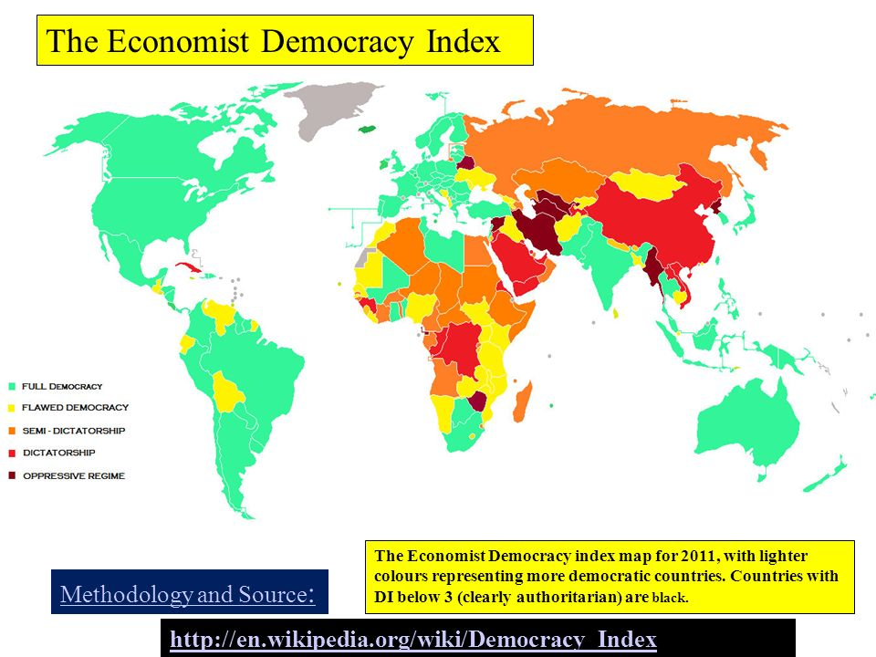 The Economist Democracy Index