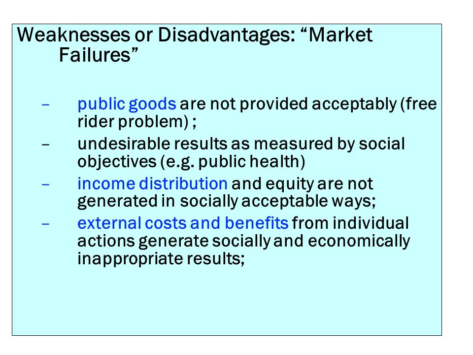 Weaknesses or Disadvantages: Market Failures
