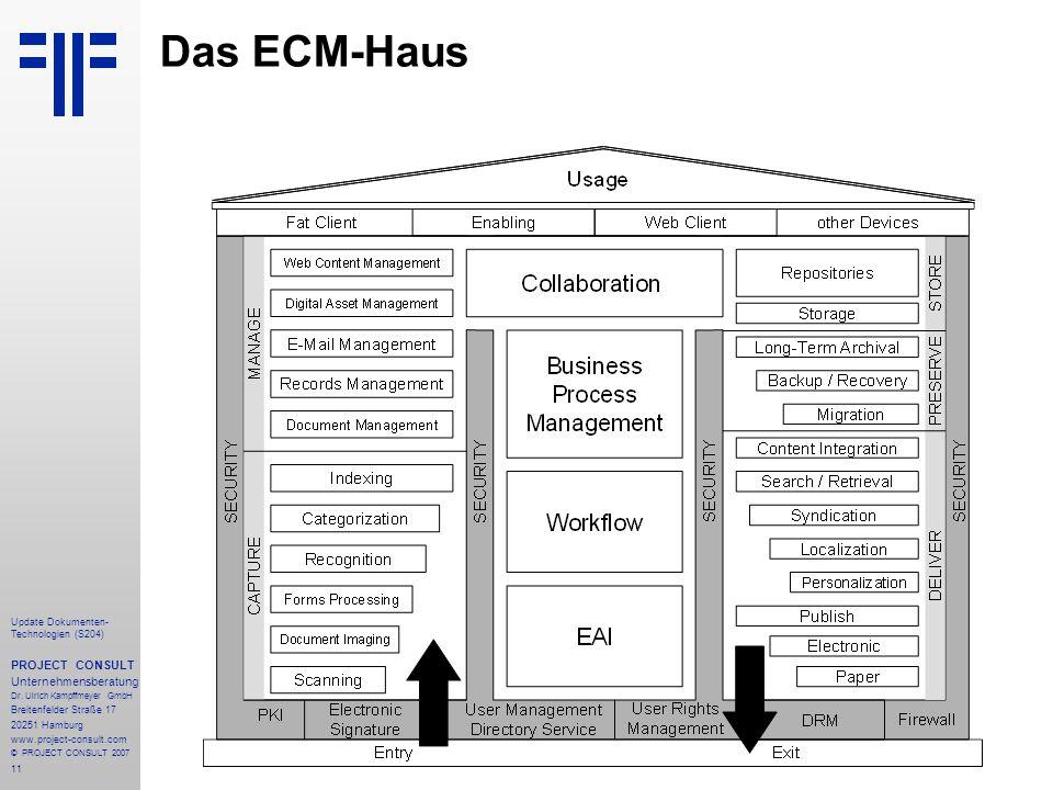 Das ECM-Haus PROJECT CONSULT Unternehmensberatung