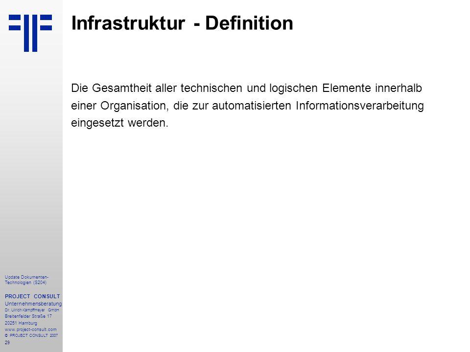 Infrastruktur - Definition