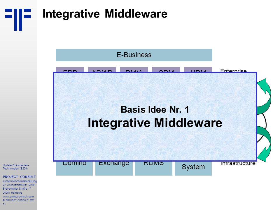 Integrative Middleware