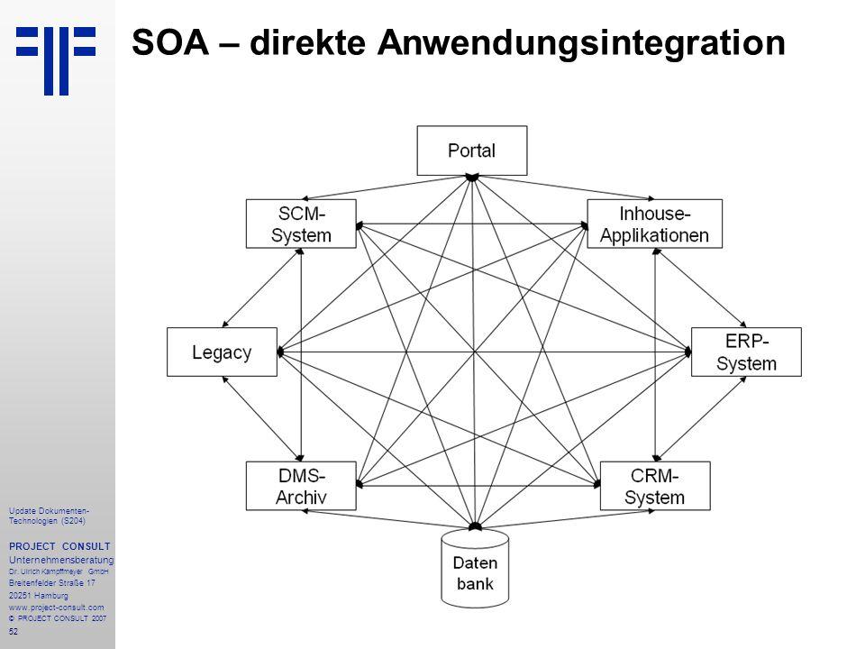 SOA – direkte Anwendungsintegration