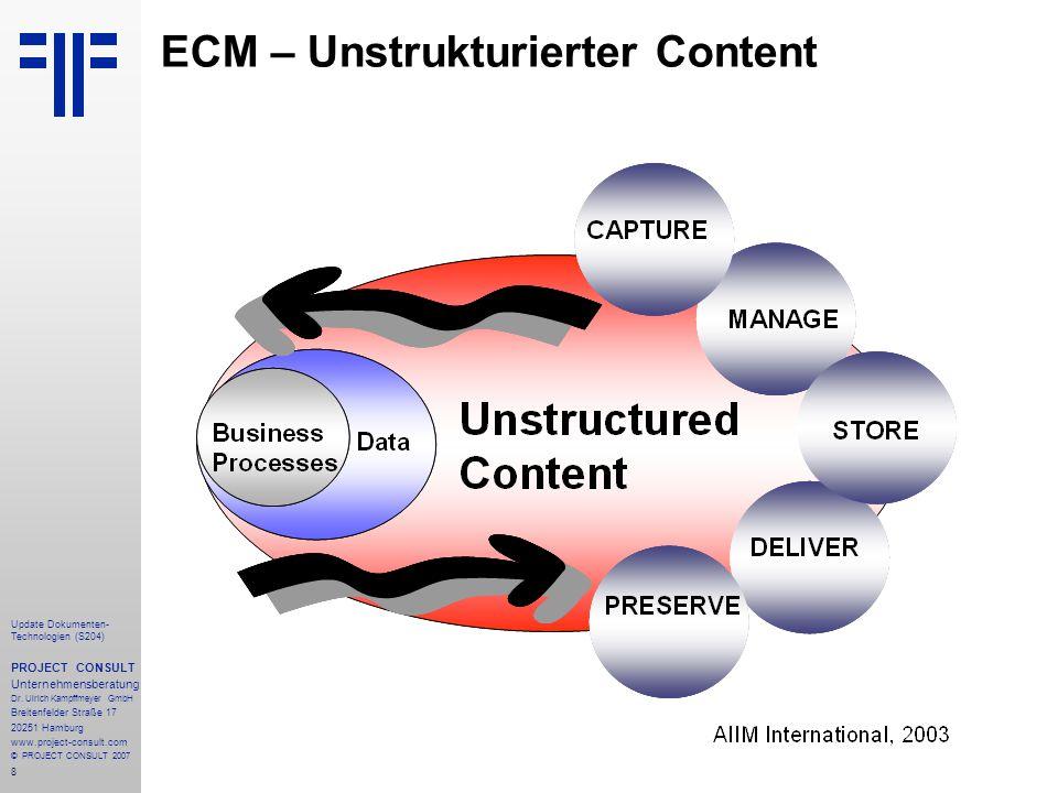 ECM – Unstrukturierter Content