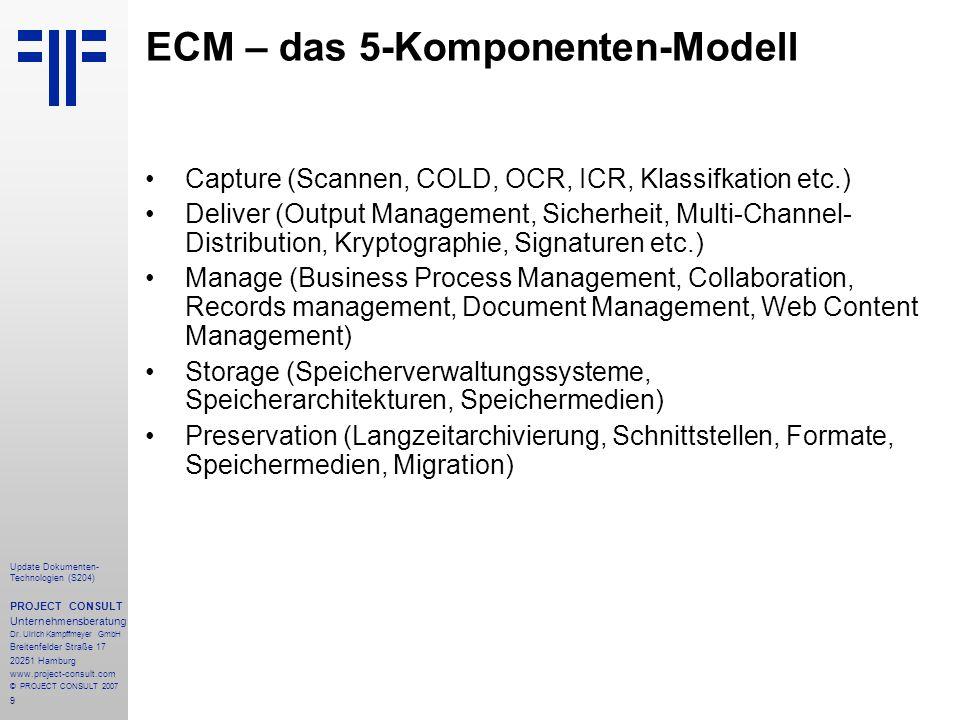 ECM – das 5-Komponenten-Modell