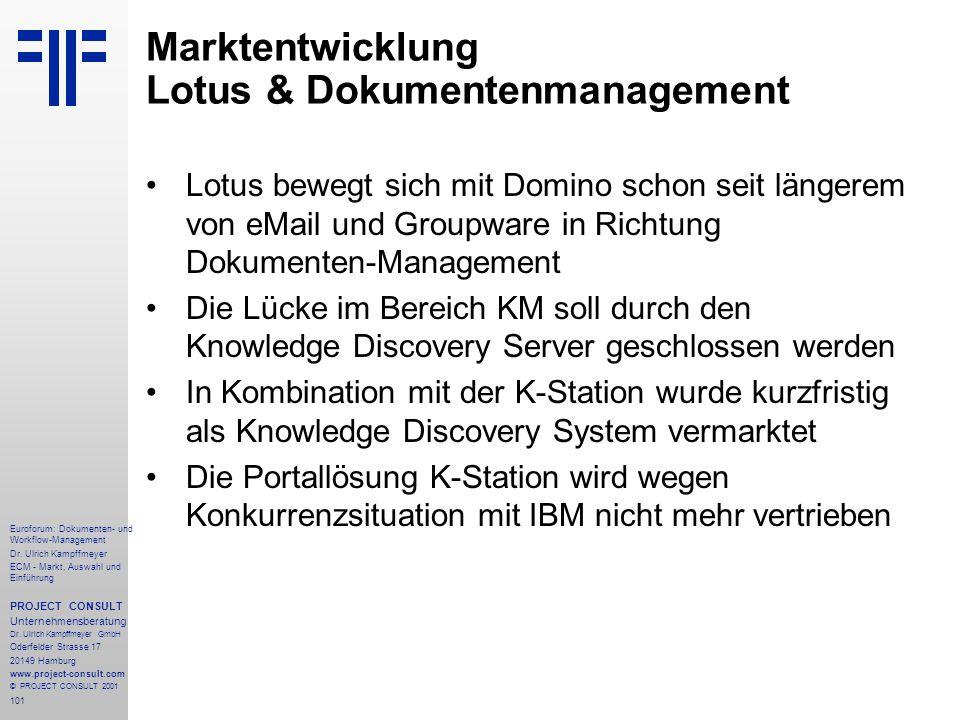 Marktentwicklung Lotus & Dokumentenmanagement
