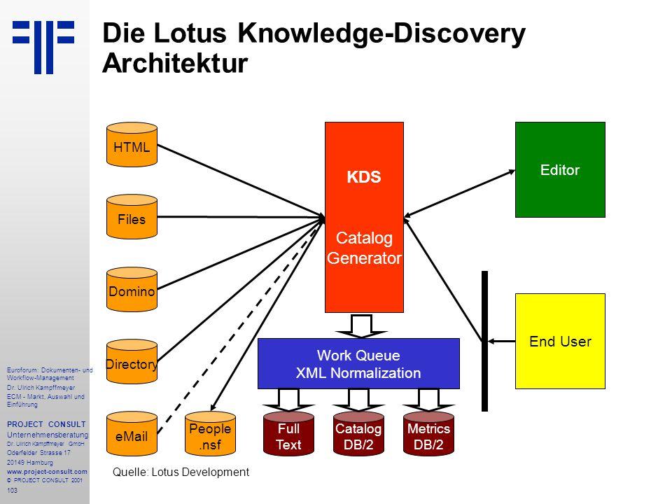 Die Lotus Knowledge-Discovery Architektur