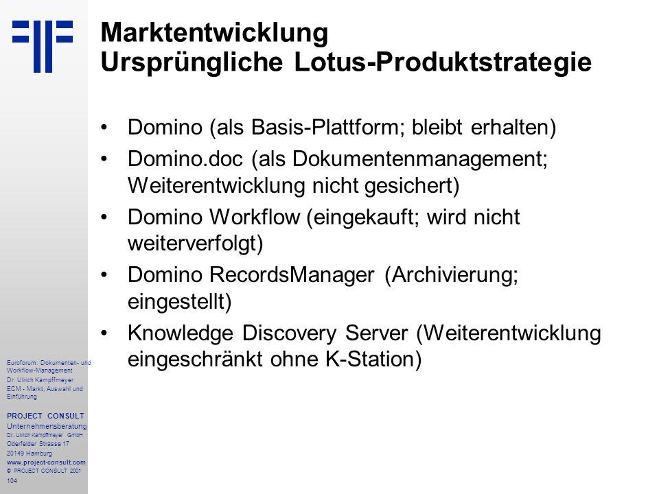 Marktentwicklung Ursprüngliche Lotus-Produktstrategie