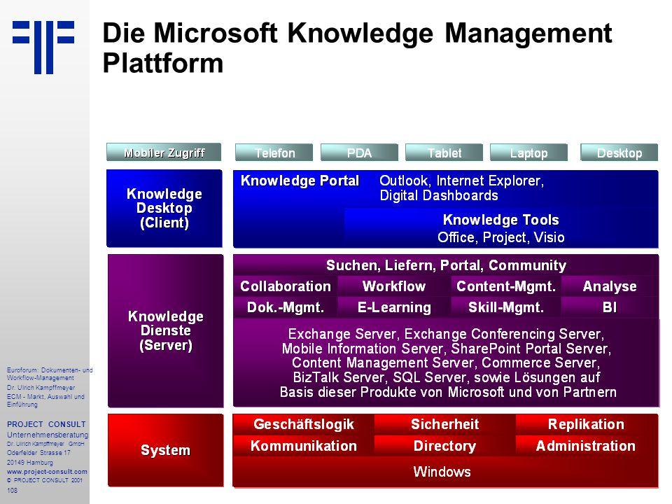 Die Microsoft Knowledge Management Plattform