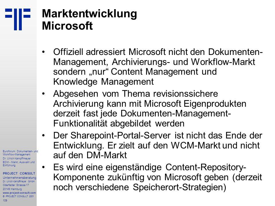 Marktentwicklung Microsoft
