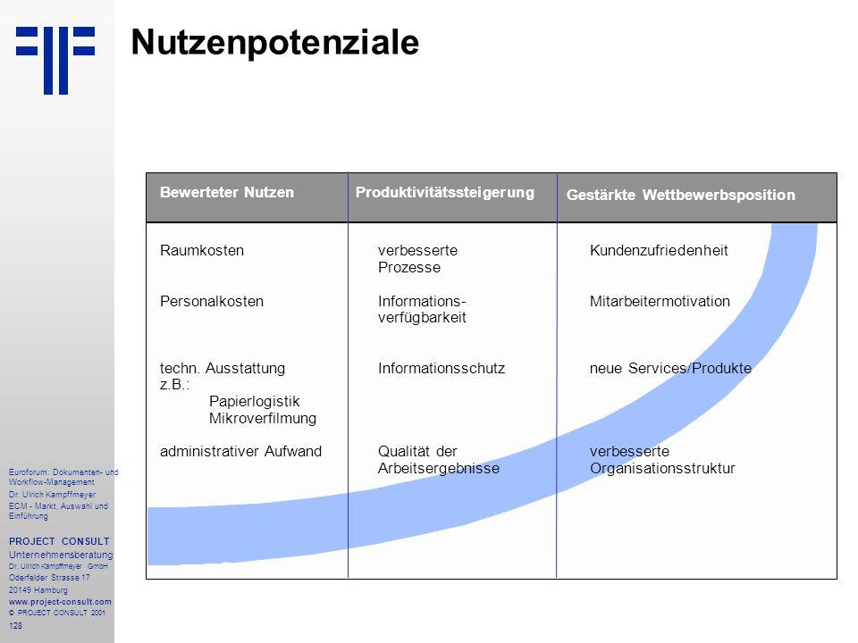 Nutzenpotenziale verbesserte Prozesse Informations- verfügbarkeit