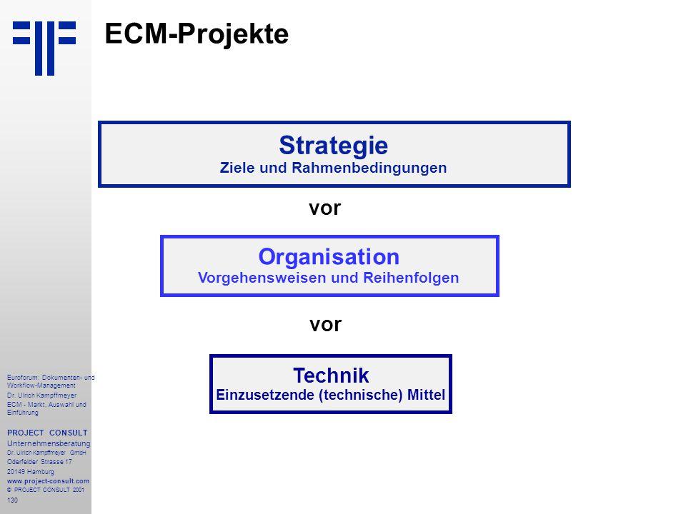 Ziele und Rahmenbedingungen