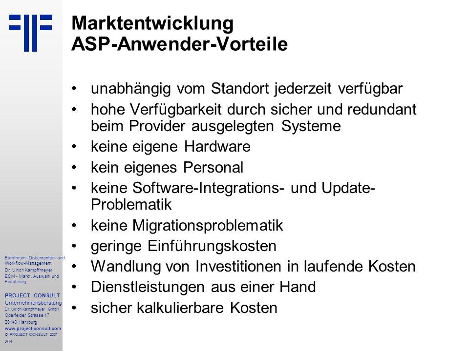Marktentwicklung ASP-Anwender-Vorteile