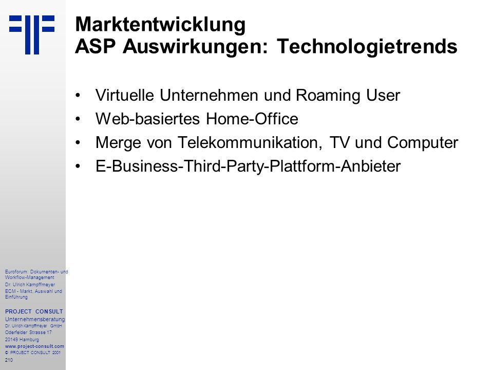 Marktentwicklung ASP Auswirkungen: Technologietrends