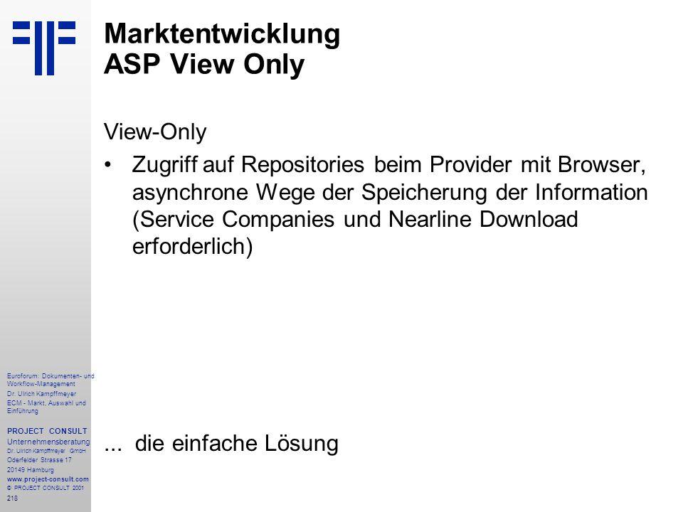 Marktentwicklung ASP View Only