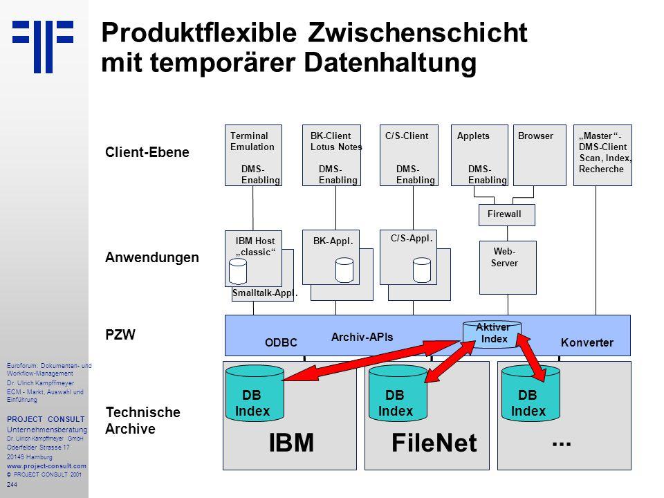 Produktflexible Zwischenschicht mit temporärer Datenhaltung