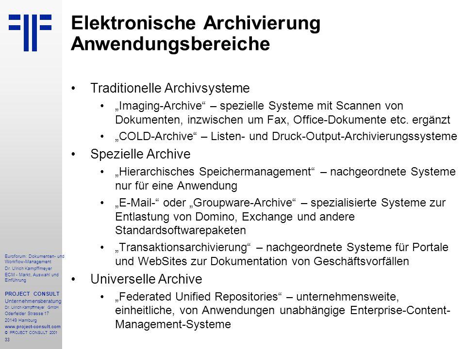 Elektronische Archivierung Anwendungsbereiche