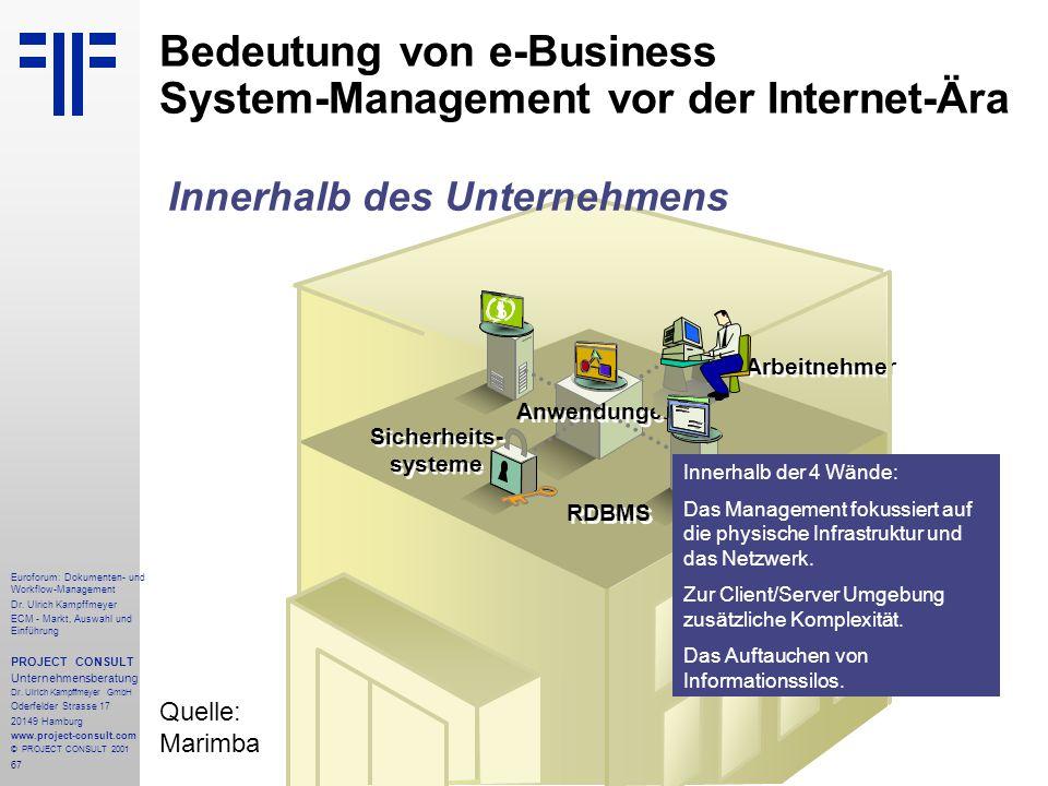 Bedeutung von e-Business System-Management vor der Internet-Ära