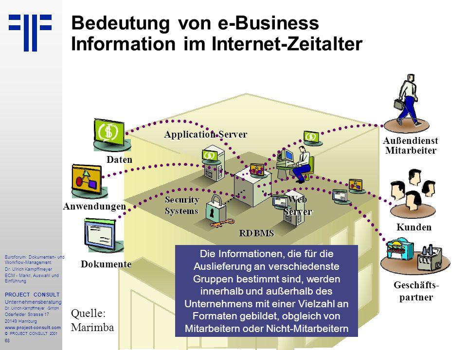 Bedeutung von e-Business Information im Internet-Zeitalter