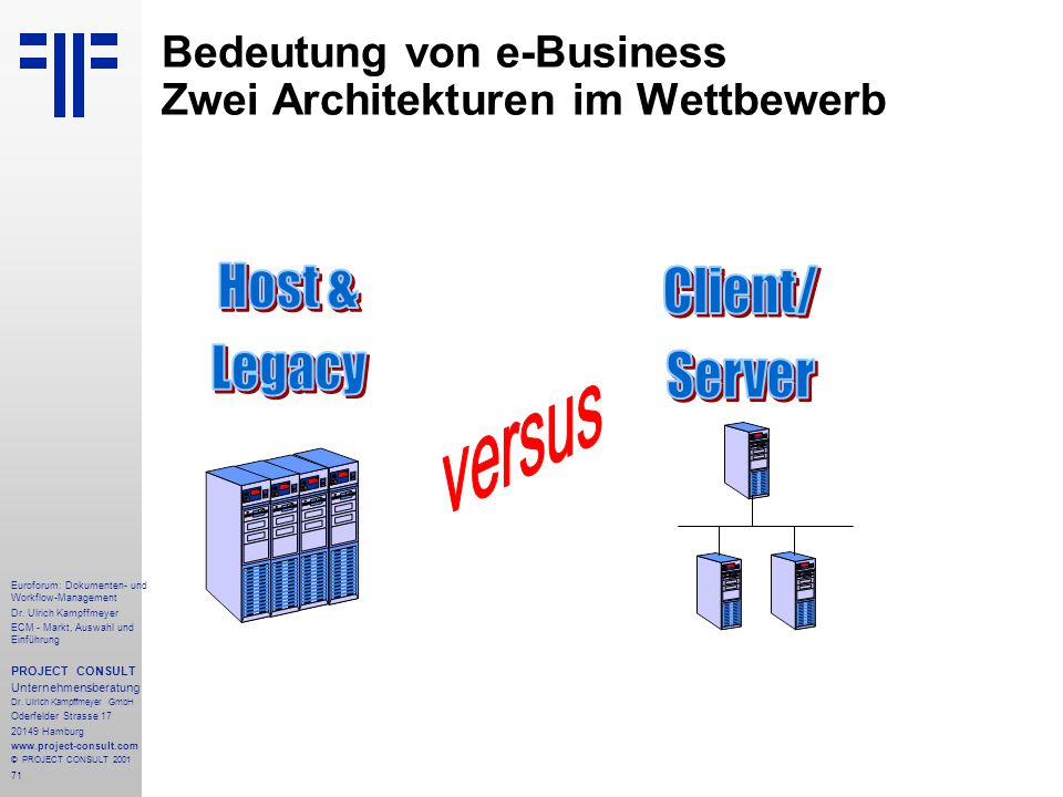 Bedeutung von e-Business Zwei Architekturen im Wettbewerb