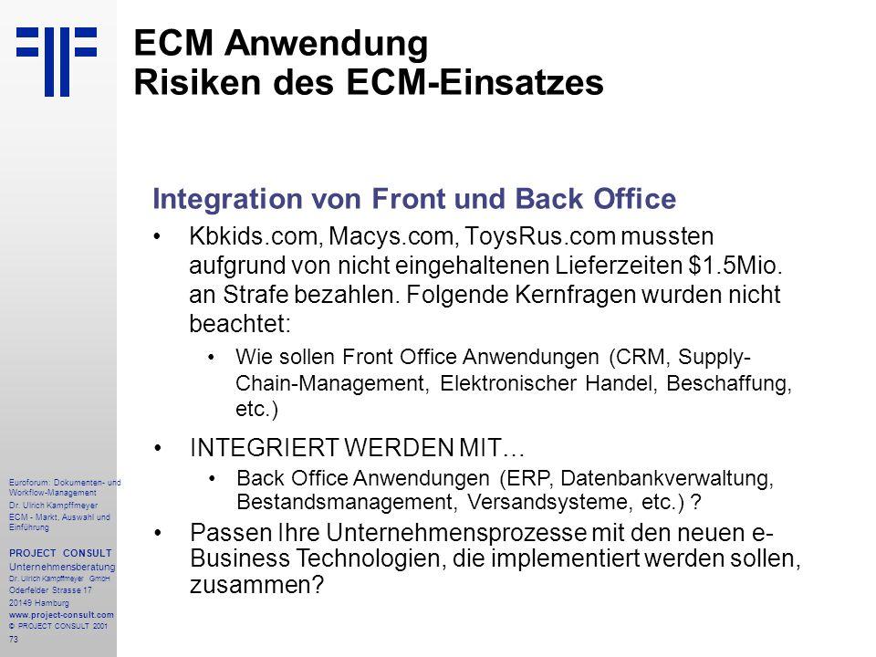 ECM Anwendung Risiken des ECM-Einsatzes