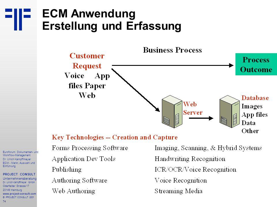 ECM Anwendung Erstellung und Erfassung