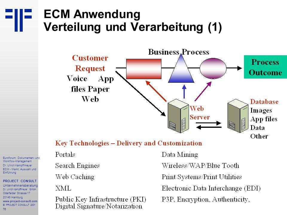 ECM Anwendung Verteilung und Verarbeitung (1)