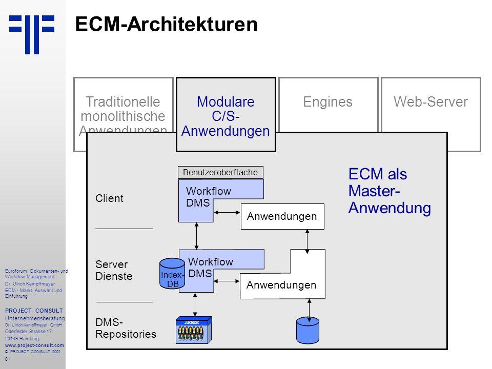 ECM-Architekturen ECM als Master- Anwendung Traditionelle