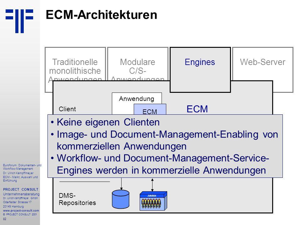 ECM-Architekturen Keine eigenen Clienten