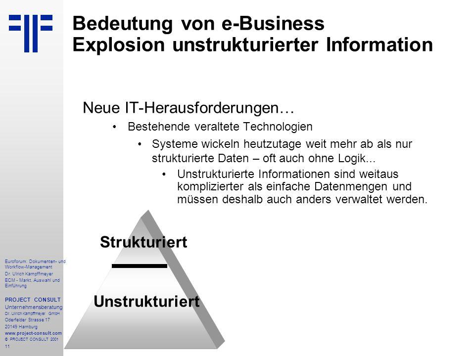 Bedeutung von e-Business Explosion unstrukturierter Information