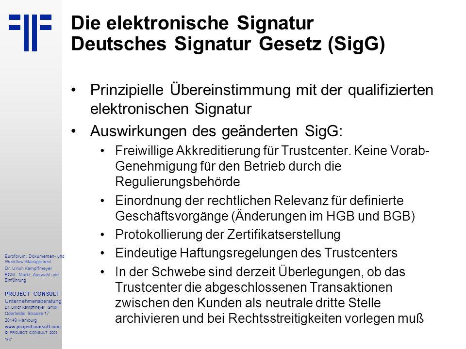 Die elektronische Signatur Deutsches Signatur Gesetz (SigG)