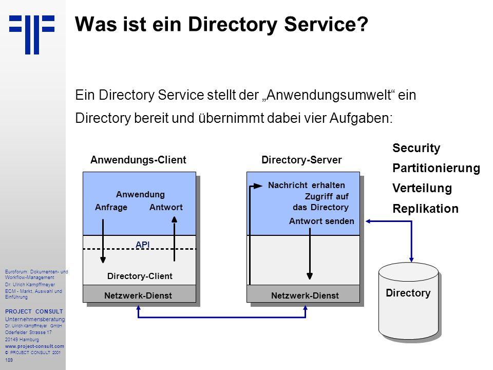 Was ist ein Directory Service