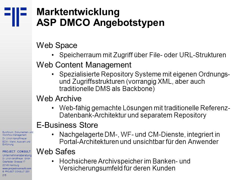Marktentwicklung ASP DMCO Angebotstypen