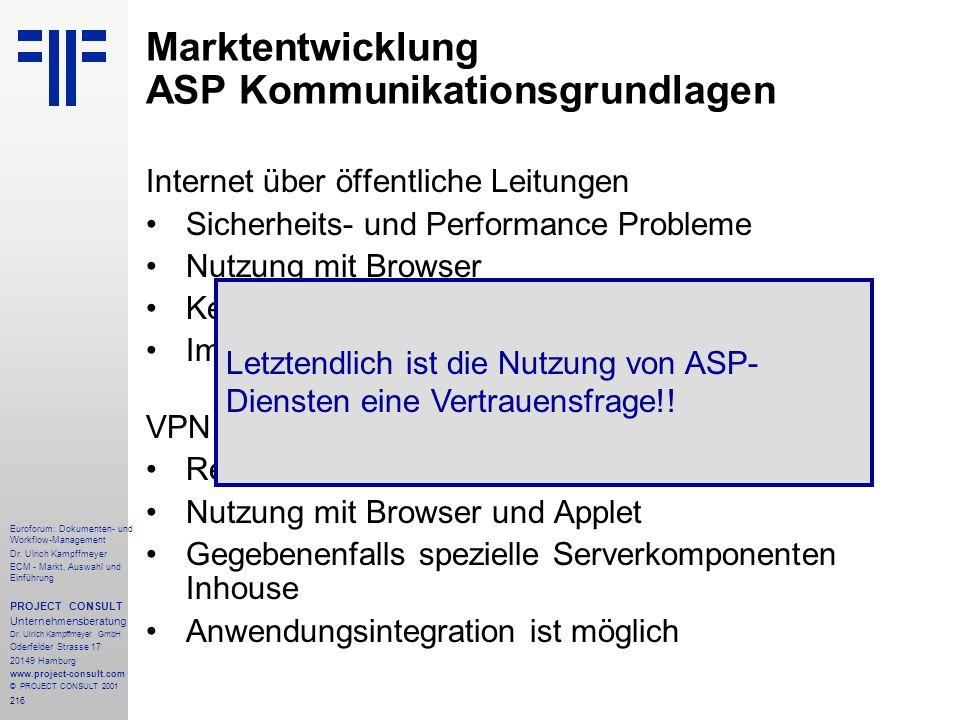 Marktentwicklung ASP Kommunikationsgrundlagen