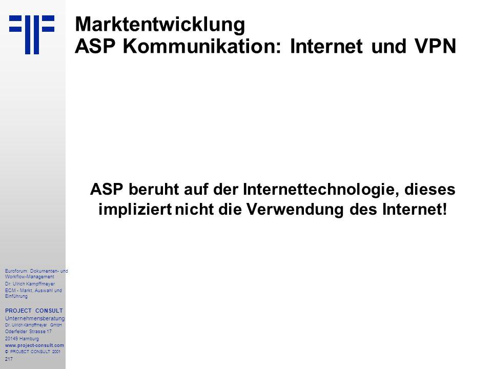 Marktentwicklung ASP Kommunikation: Internet und VPN