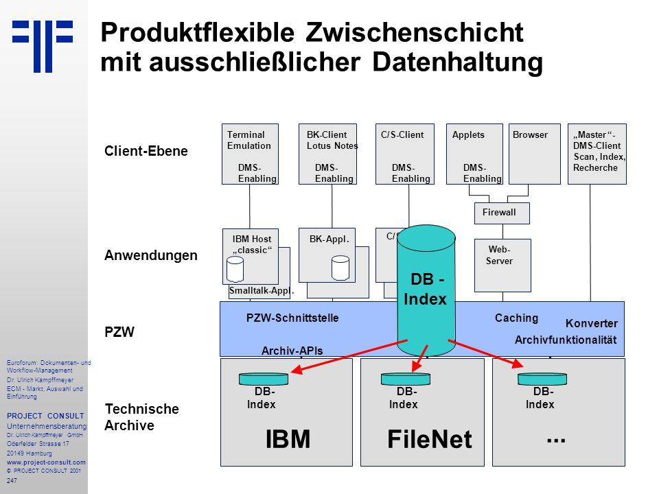 Produktflexible Zwischenschicht mit ausschließlicher Datenhaltung