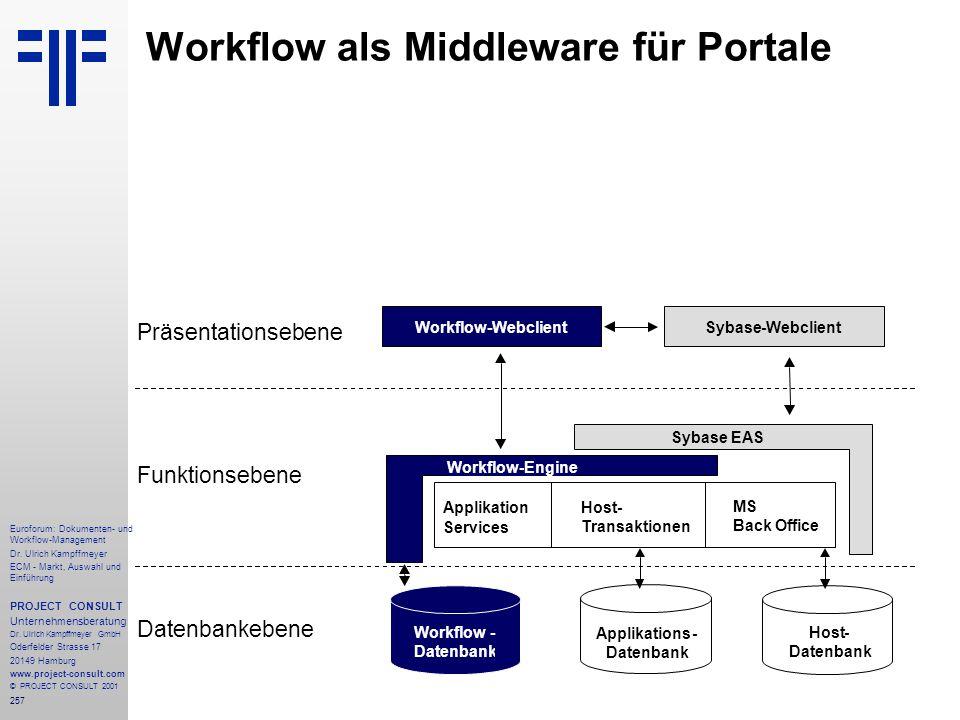 Workflow als Middleware für Portale