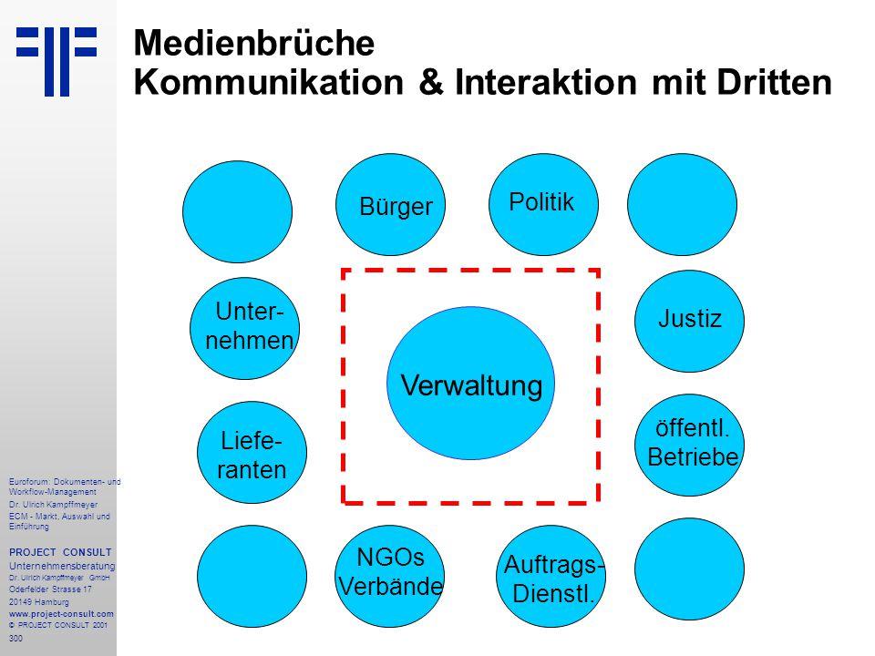 Medienbrüche Kommunikation & Interaktion mit Dritten