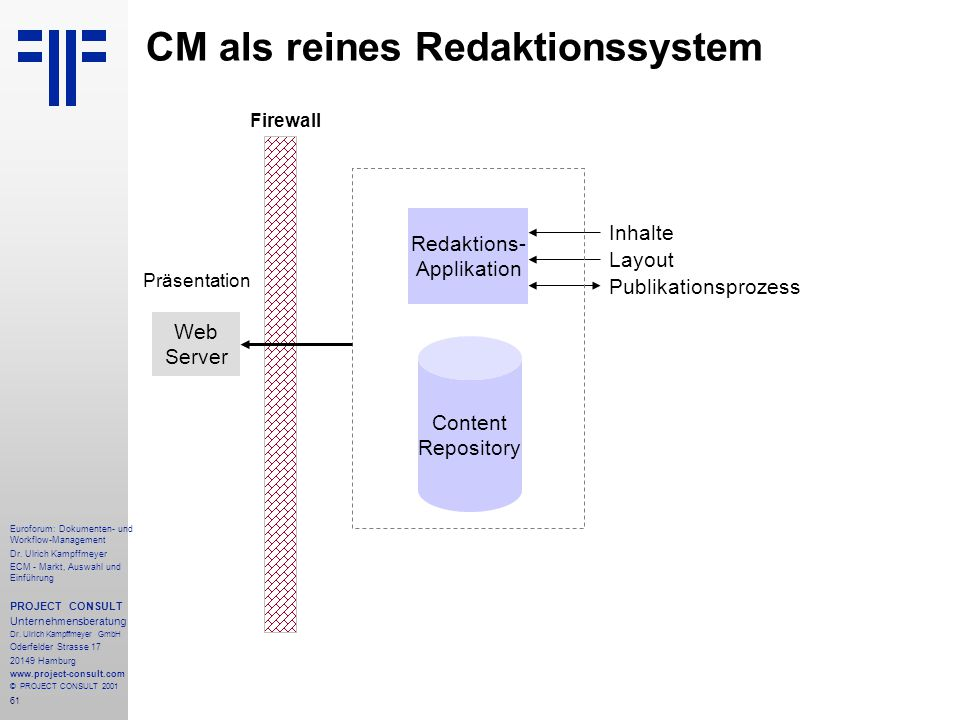 CM als reines Redaktionssystem