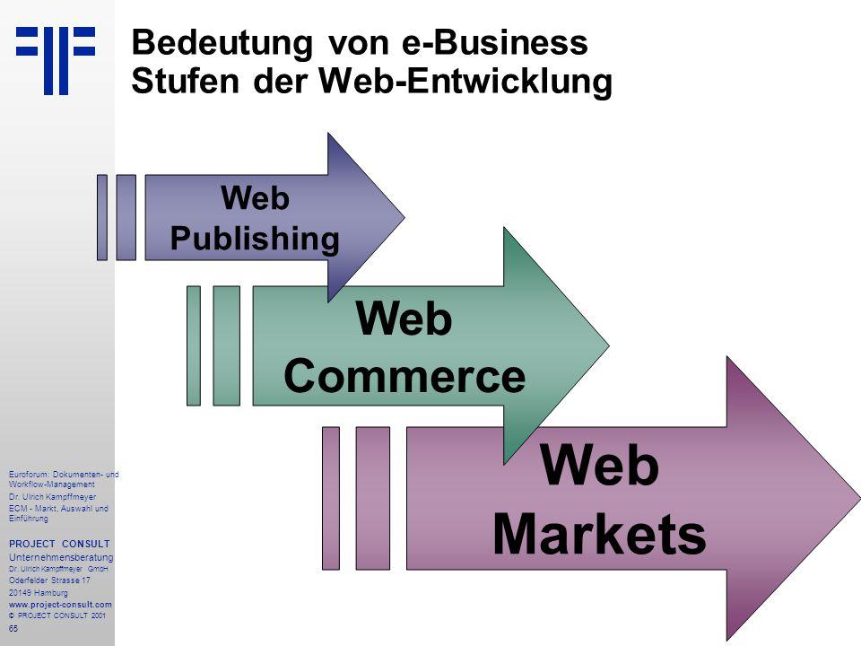 Bedeutung von e-Business Stufen der Web-Entwicklung