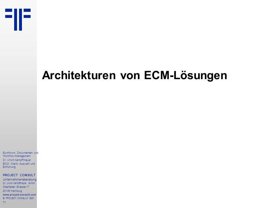 Architekturen von ECM-Lösungen
