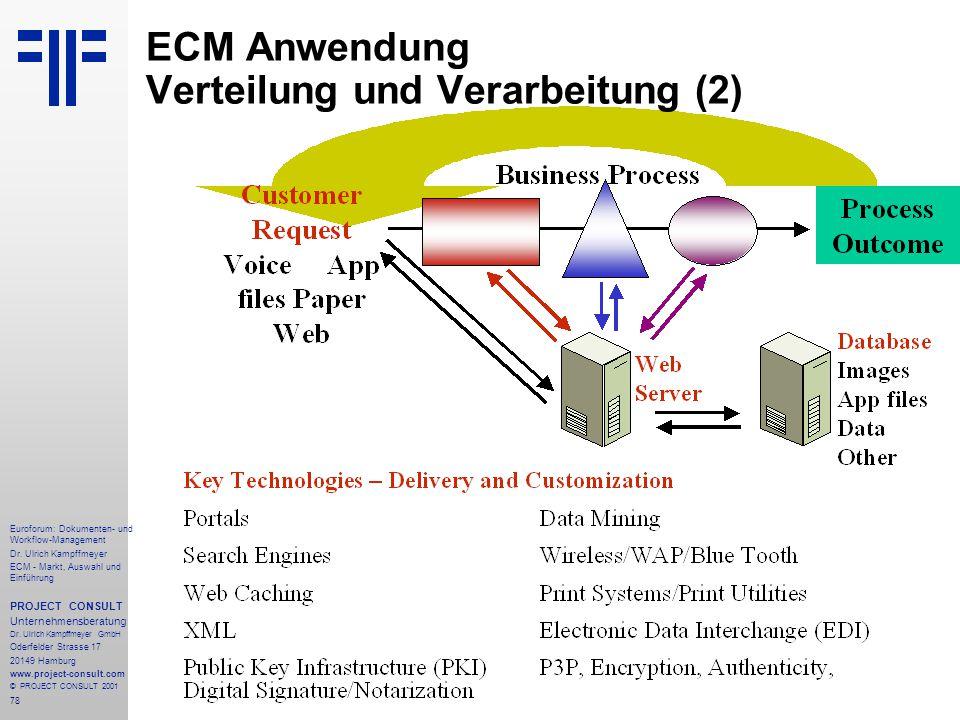 ECM Anwendung Verteilung und Verarbeitung (2)