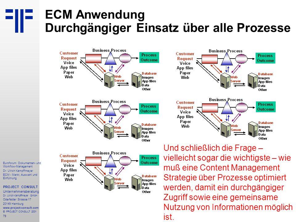 ECM Anwendung Durchgängiger Einsatz über alle Prozesse
