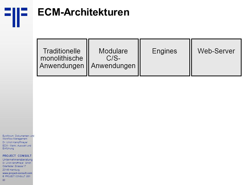ECM-Architekturen Traditionelle monolithische Anwendungen