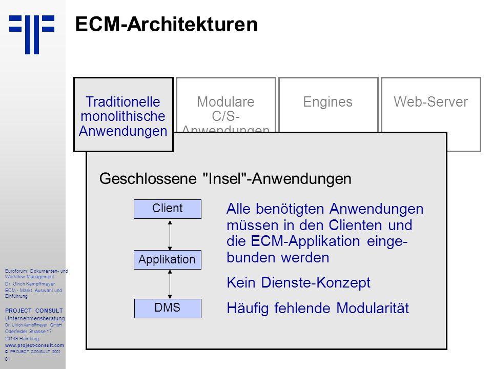 ECM-Architekturen Geschlossene Insel -Anwendungen