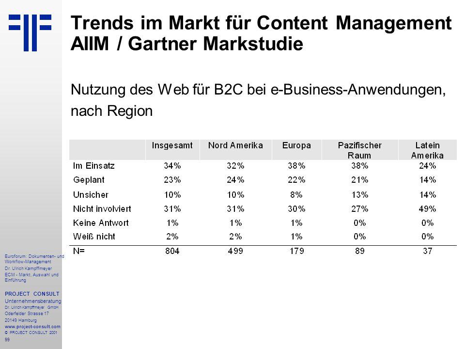 Trends im Markt für Content Management AIIM / Gartner Markstudie