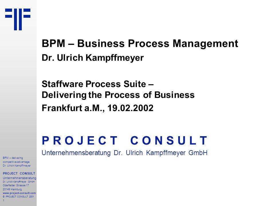 P R O J E C T C O N S U L T BPM – Business Process Management