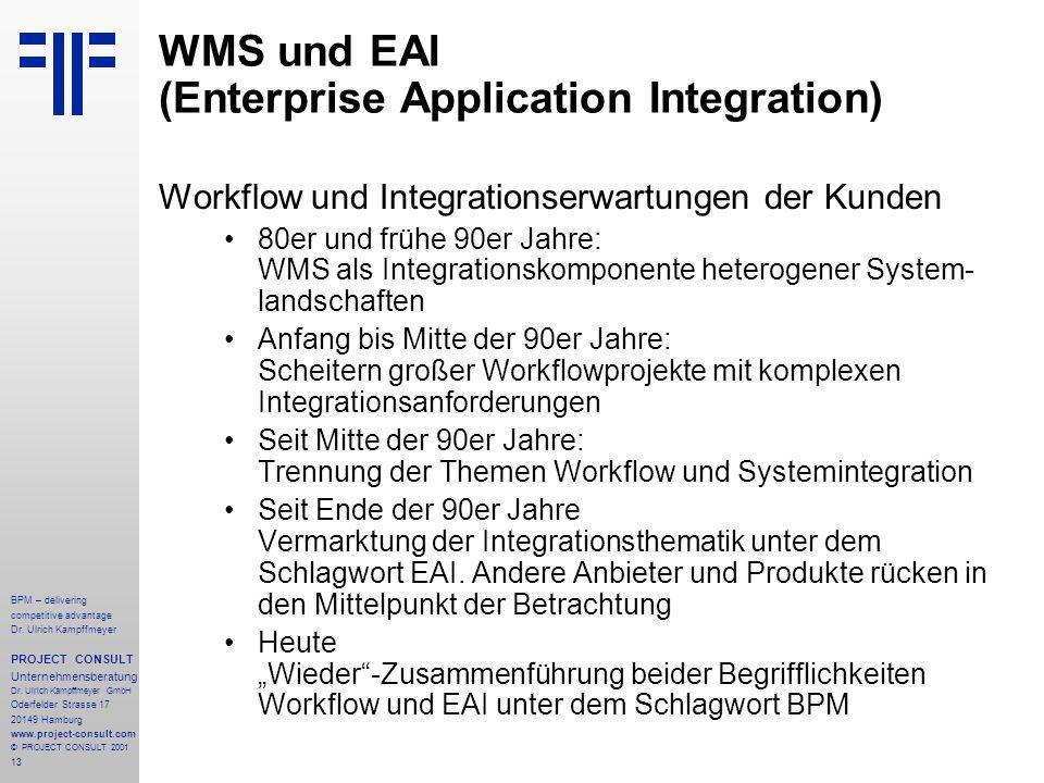 WMS und EAI (Enterprise Application Integration)