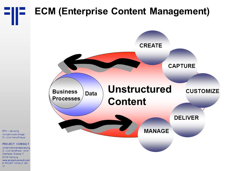 ECM (Enterprise Content Management)